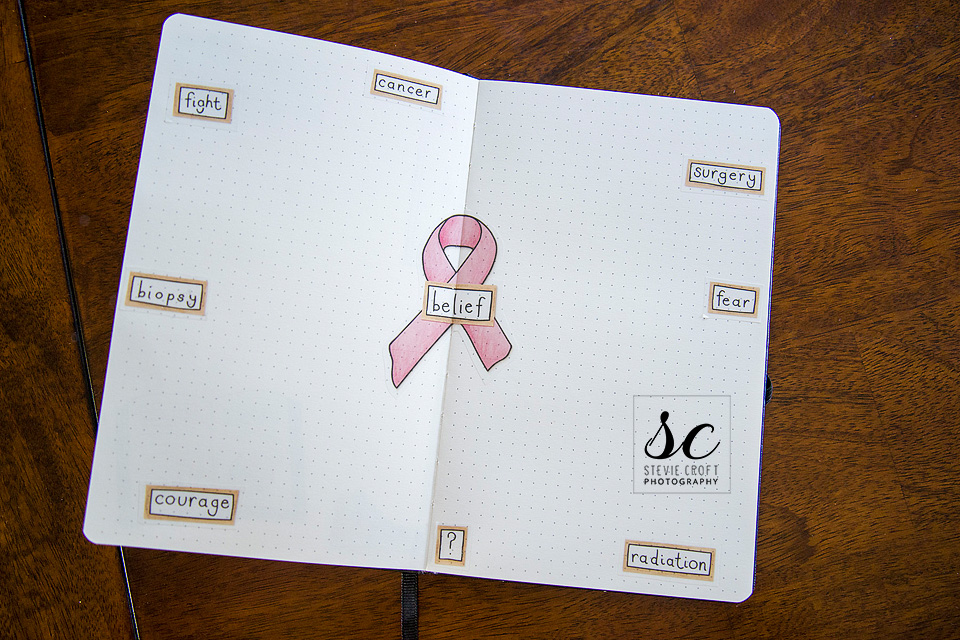 Bujo: Breast Cancer